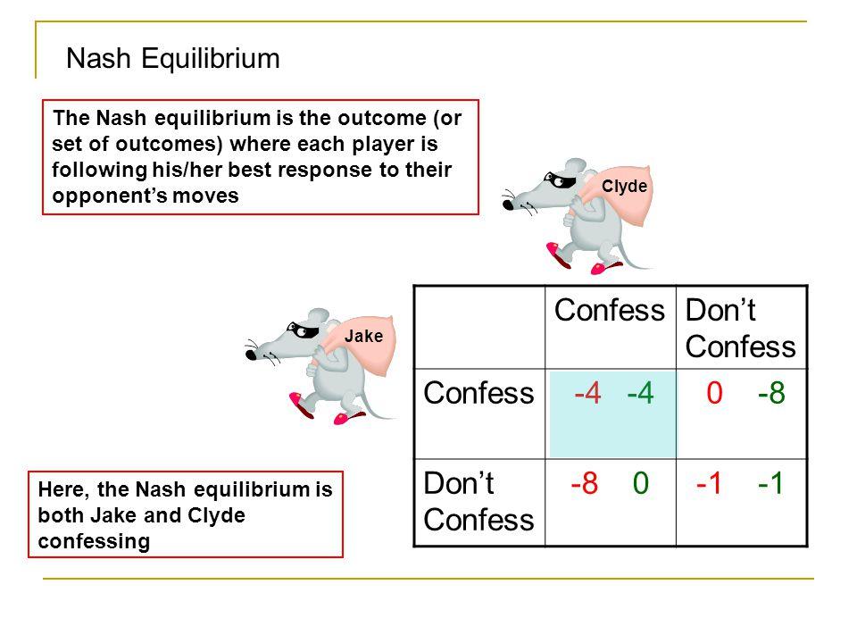 Confess Don't Confess -4 -4 0 -8 -8 0 -1 -1 Nash Equilibrium