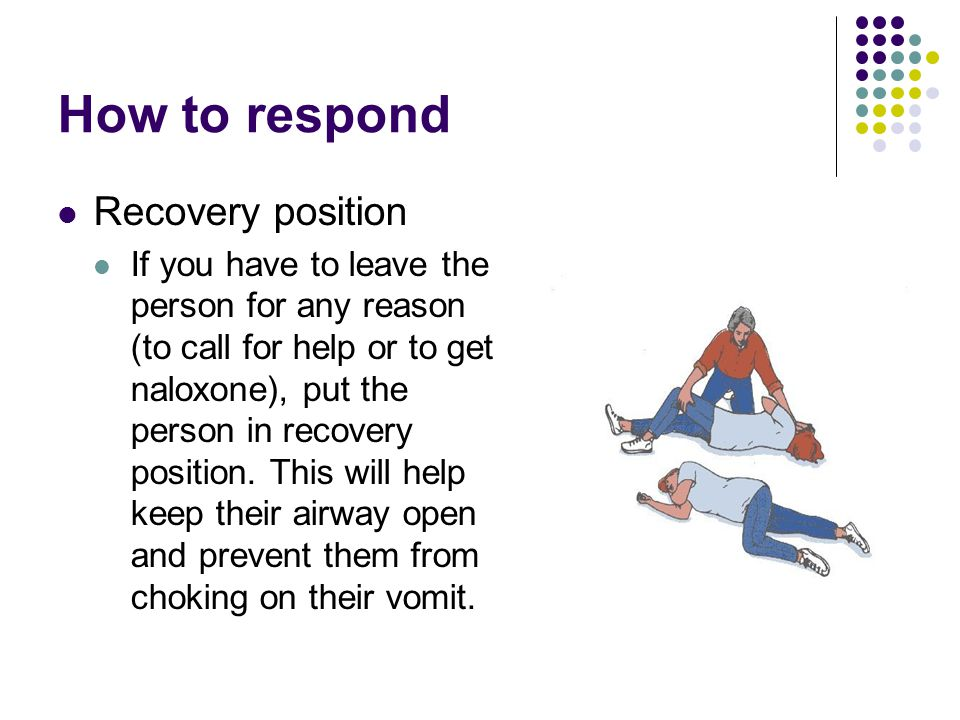 How to respond Recovery position