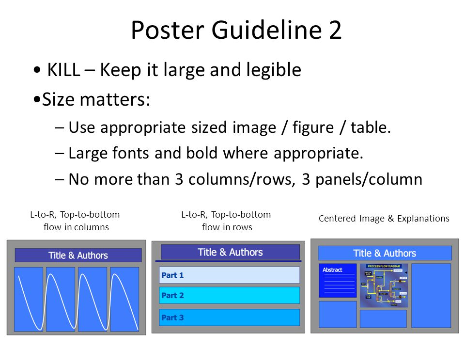 Poster Guideline 2 KILL – Keep it large and legible Size matters: