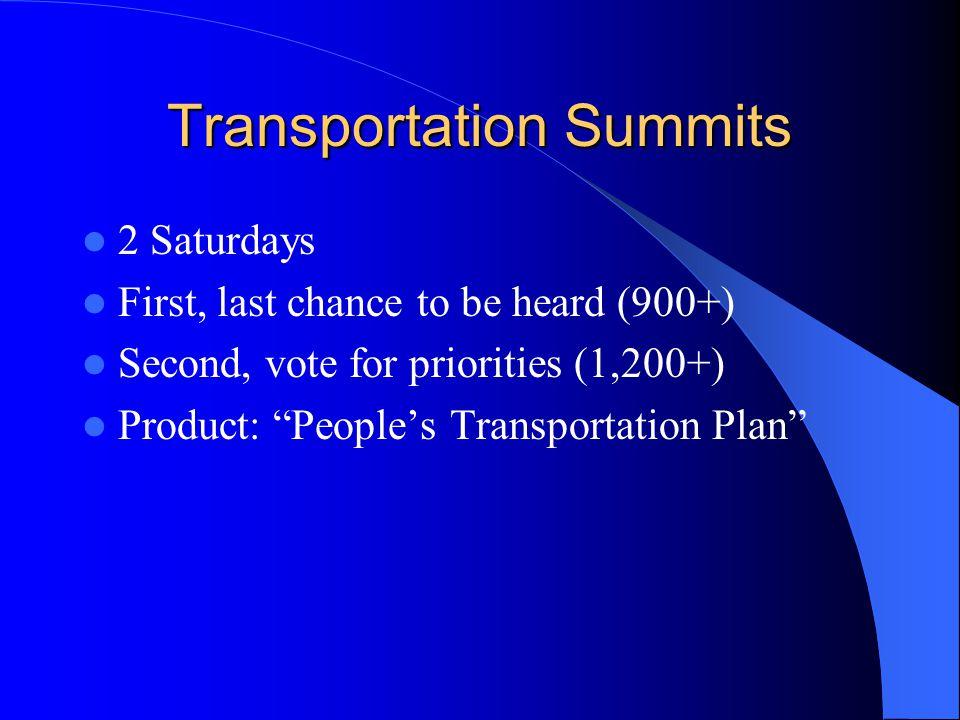 Transportation Summits