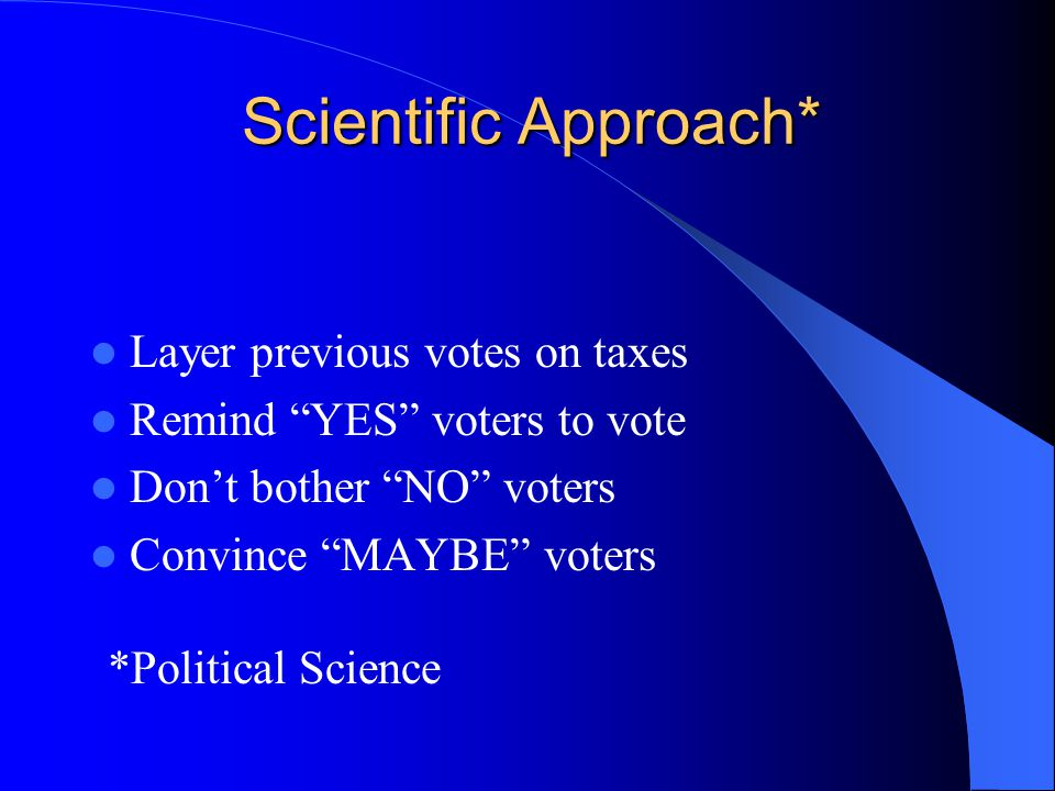 Scientific Approach* Layer previous votes on taxes