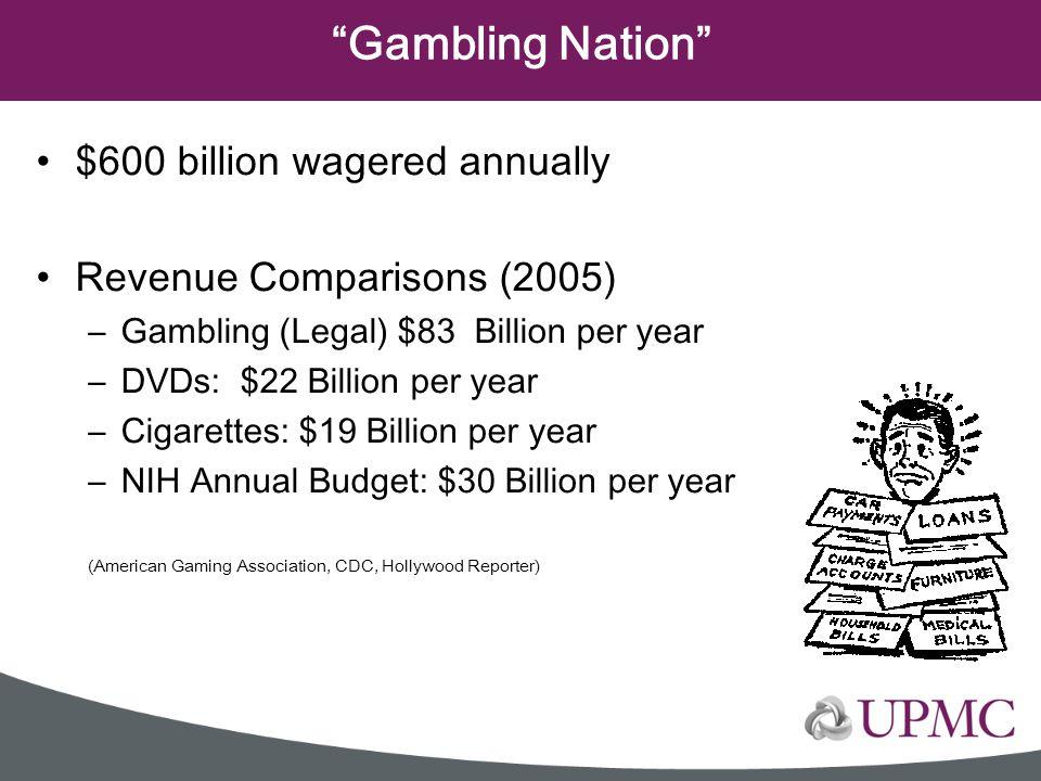 Gambling Nation $600 billion wagered annually