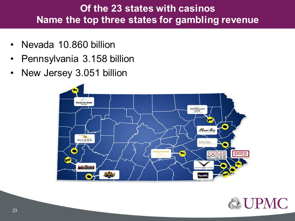 Of the 23 states with casinos Name the top three states for gambling revenue