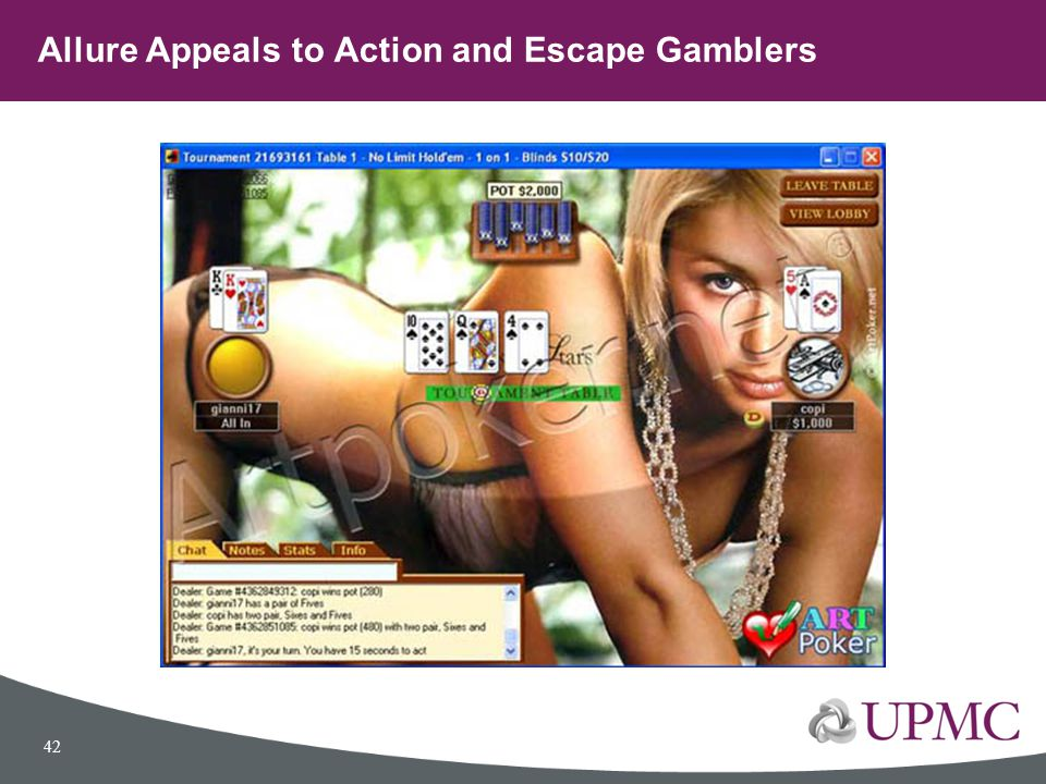 Allure Appeals to Action and Escape Gamblers