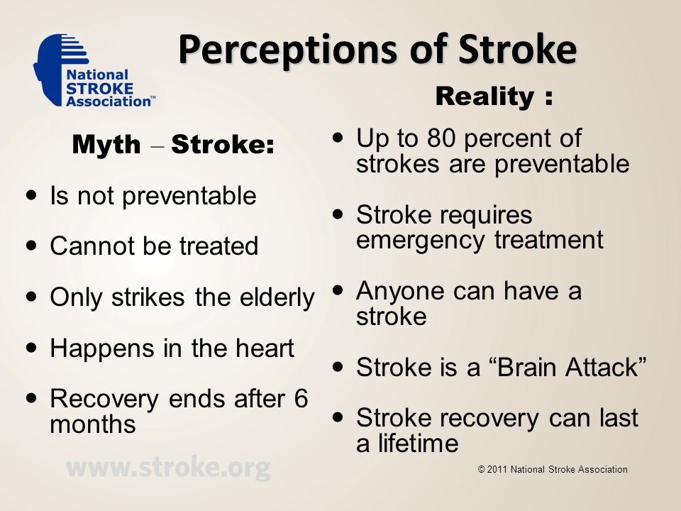 Perceptions of Stroke Reality :