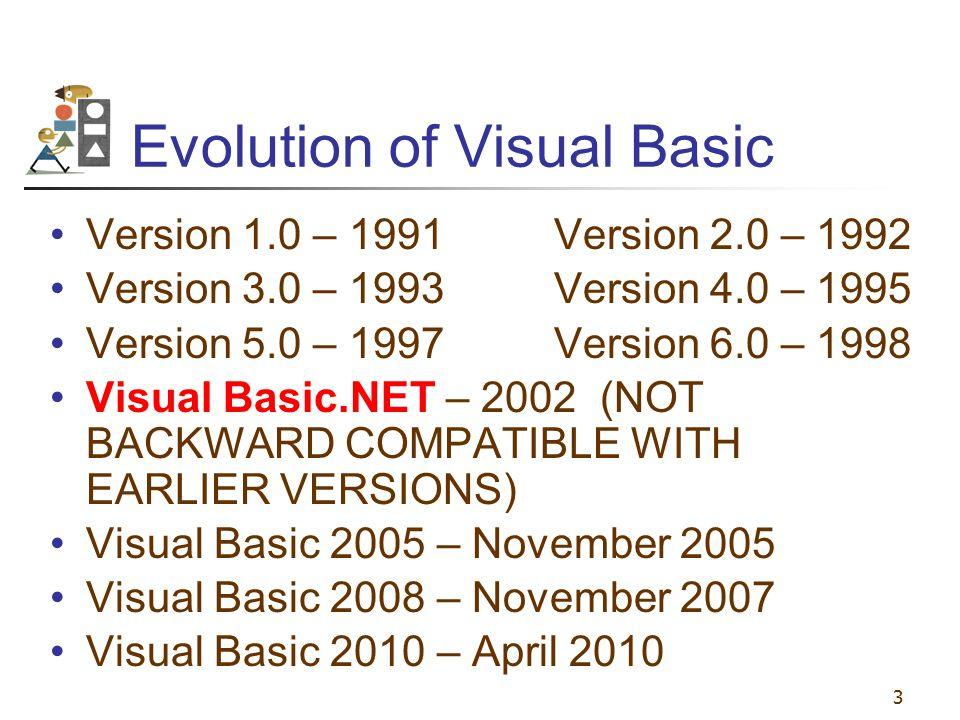Evolution of Visual Basic