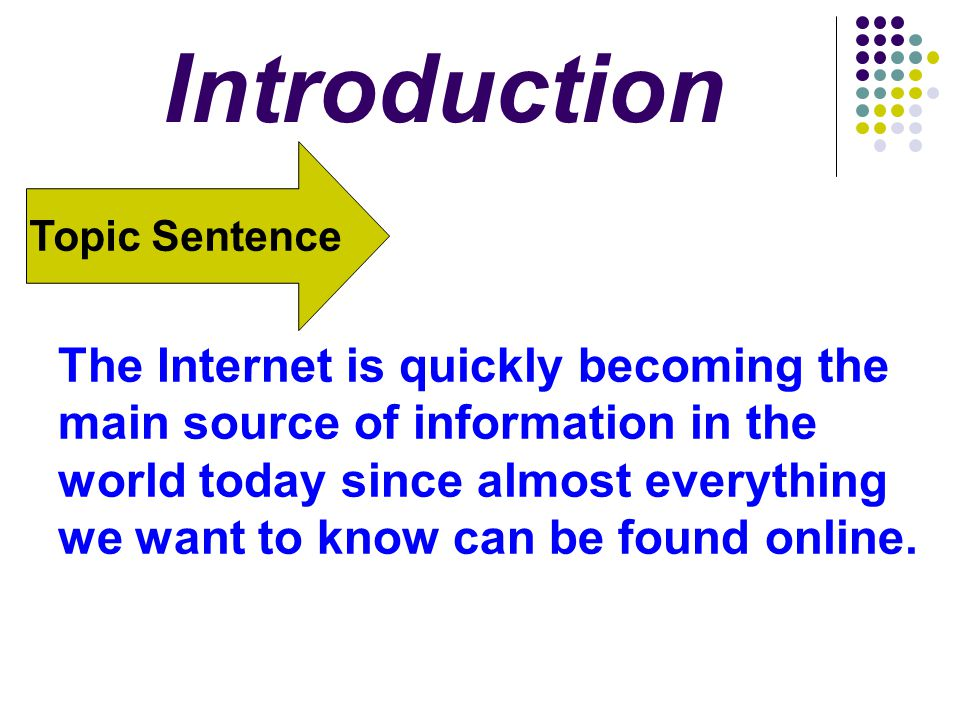 Introduction Topic Sentence.