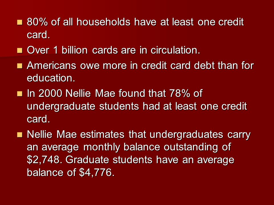 80% of all households have at least one credit card.