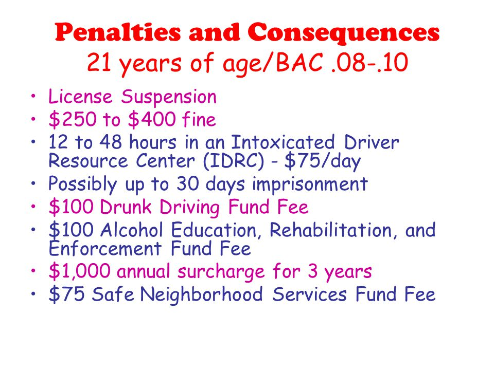Penalties and Consequences 21 years of age/BAC .08-.10