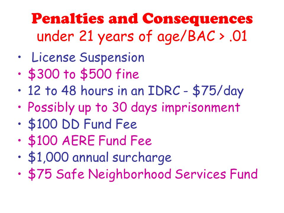 Penalties and Consequences under 21 years of age/BAC > .01