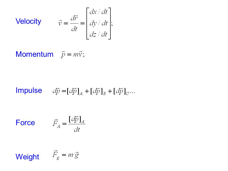 Velocity Momentum Impulse Force Weight
