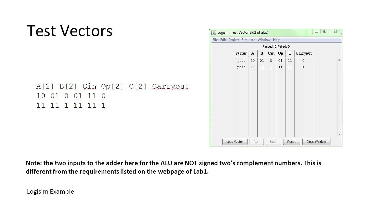 Test Vectors