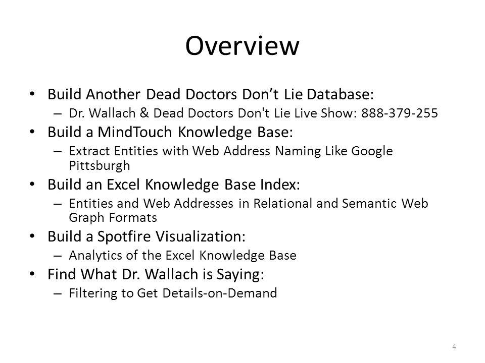 Overview Build Another Dead Doctors Don't Lie Database: