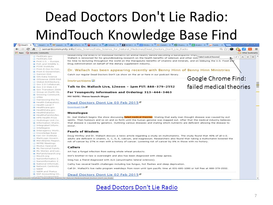 Dead Doctors Don t Lie Radio: MindTouch Knowledge Base Find