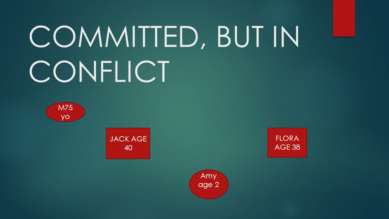 COMMITTED, BUT IN CONFLICT