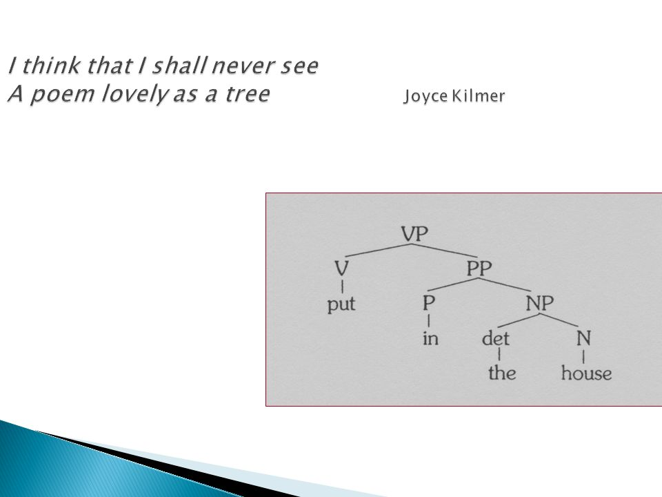 I think that I shall never see A poem lovely as a tree Joyce Kilmer