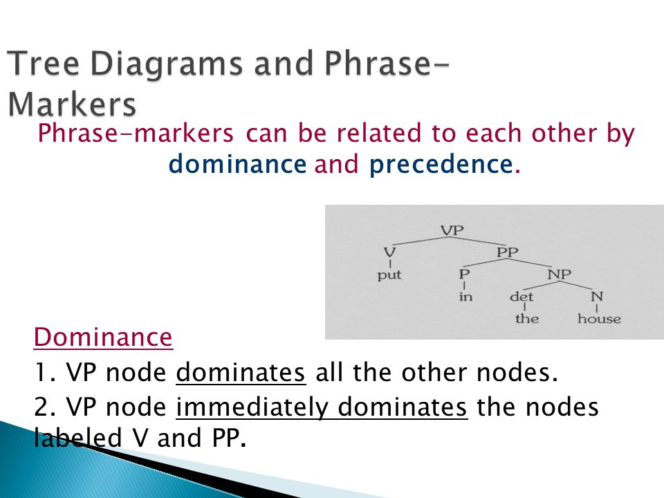 Tree Diagrams and Phrase-Markers