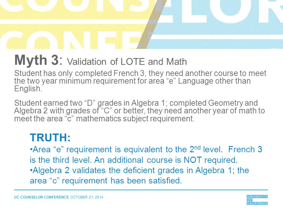 Myth 3: Validation of LOTE and Math