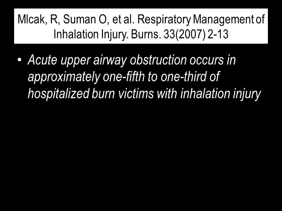 Mlcak, R, Suman O, et al. Respiratory Management of Inhalation Injury