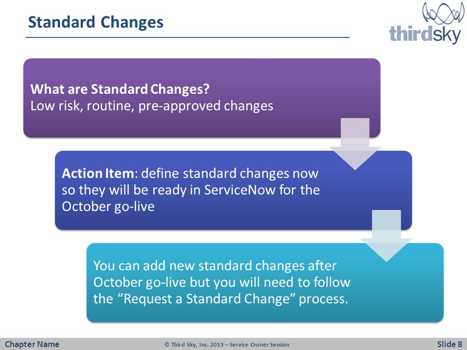 Standard Changes What are Standard Changes Low risk, routine, pre-approved changes.