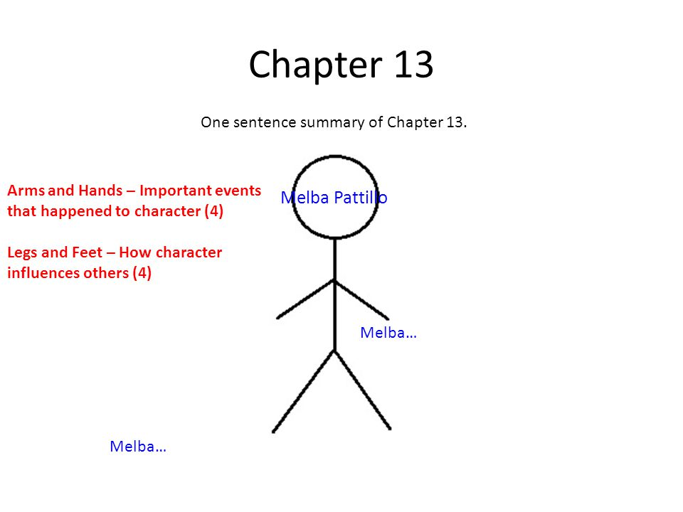 Chapter 13 Melba Pattillo One sentence summary of Chapter 13.