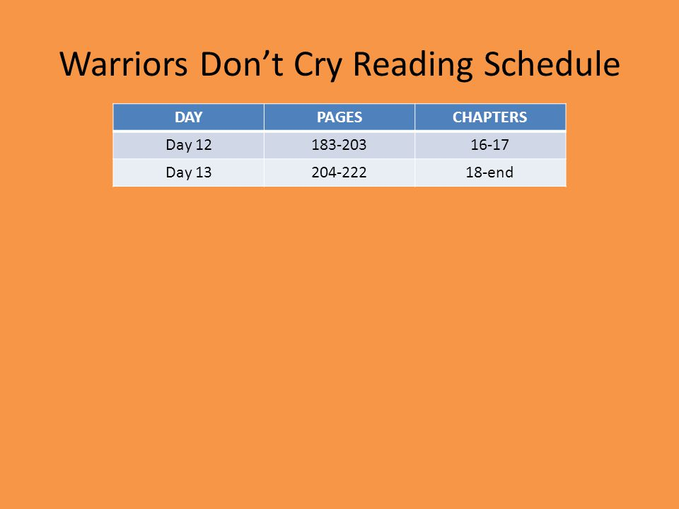 Warriors Don't Cry Reading Schedule