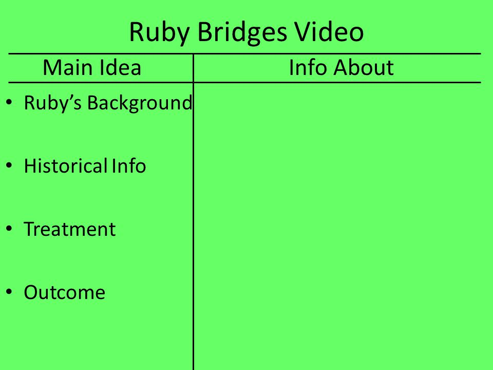 Ruby Bridges Video Main Idea Info About Ruby's Background