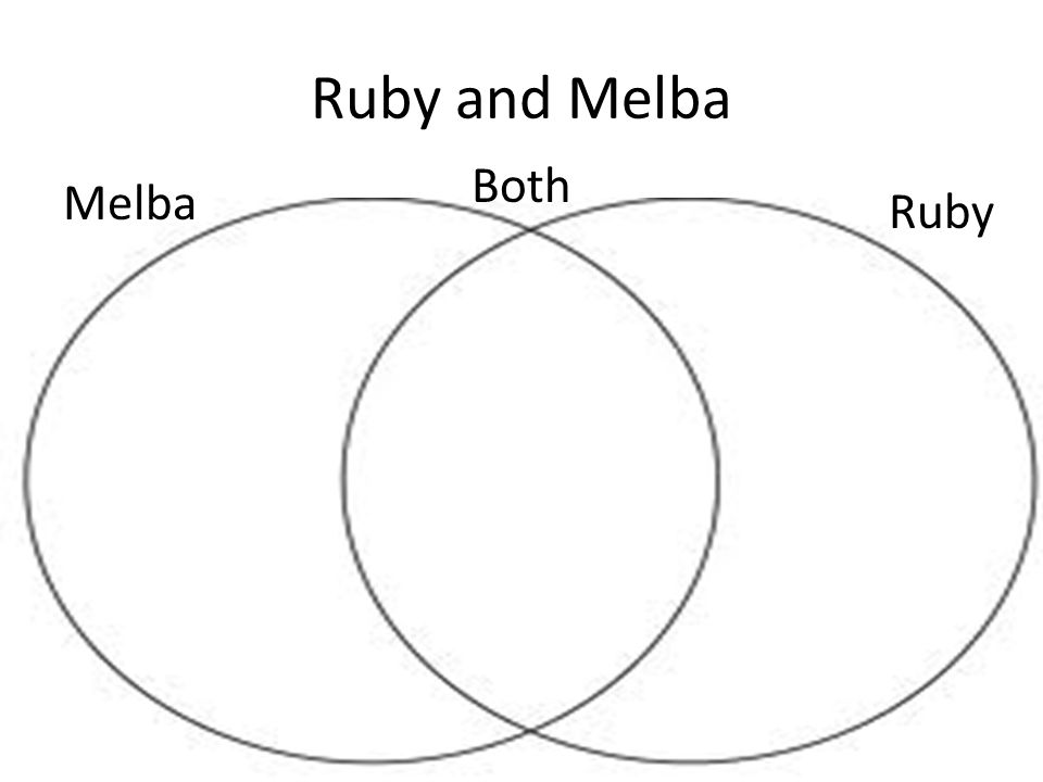 Ruby and Melba Both Melba Ruby