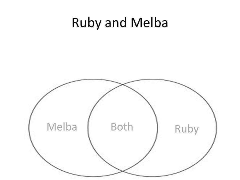 Ruby and Melba Melba Both Ruby
