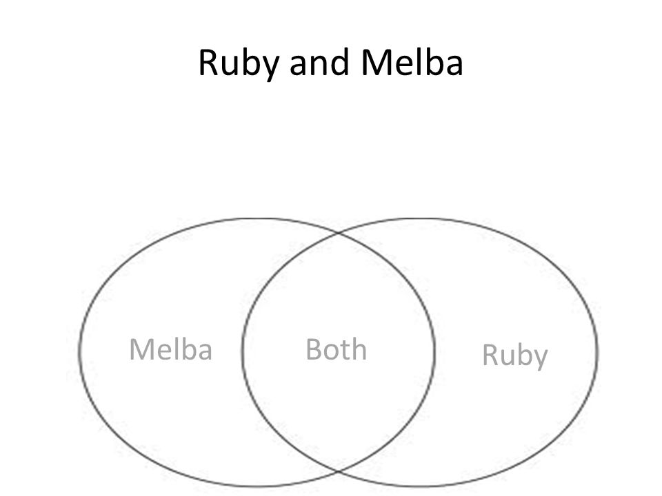 Ruby and Melba Melba Both Ruby