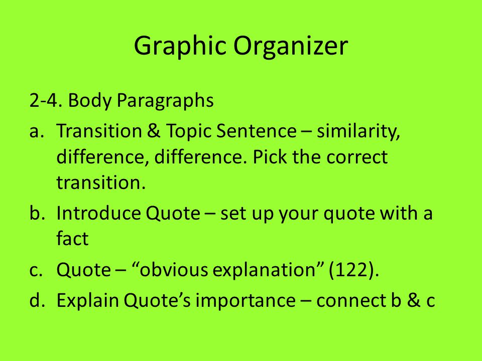 Graphic Organizer 2-4. Body Paragraphs