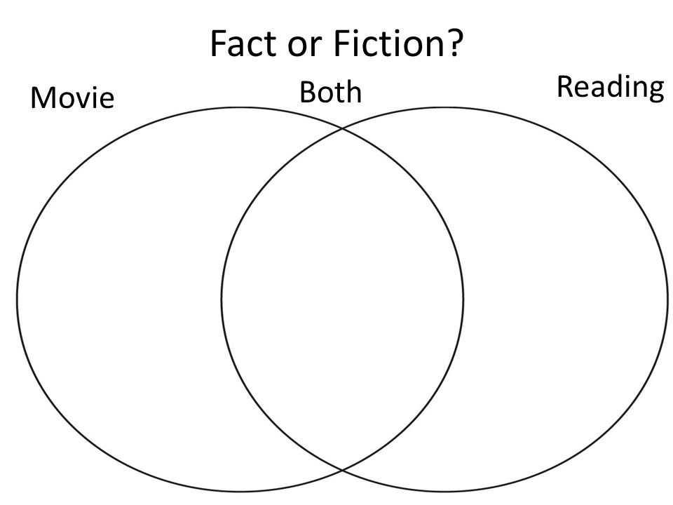Fact or Fiction Reading Both Movie