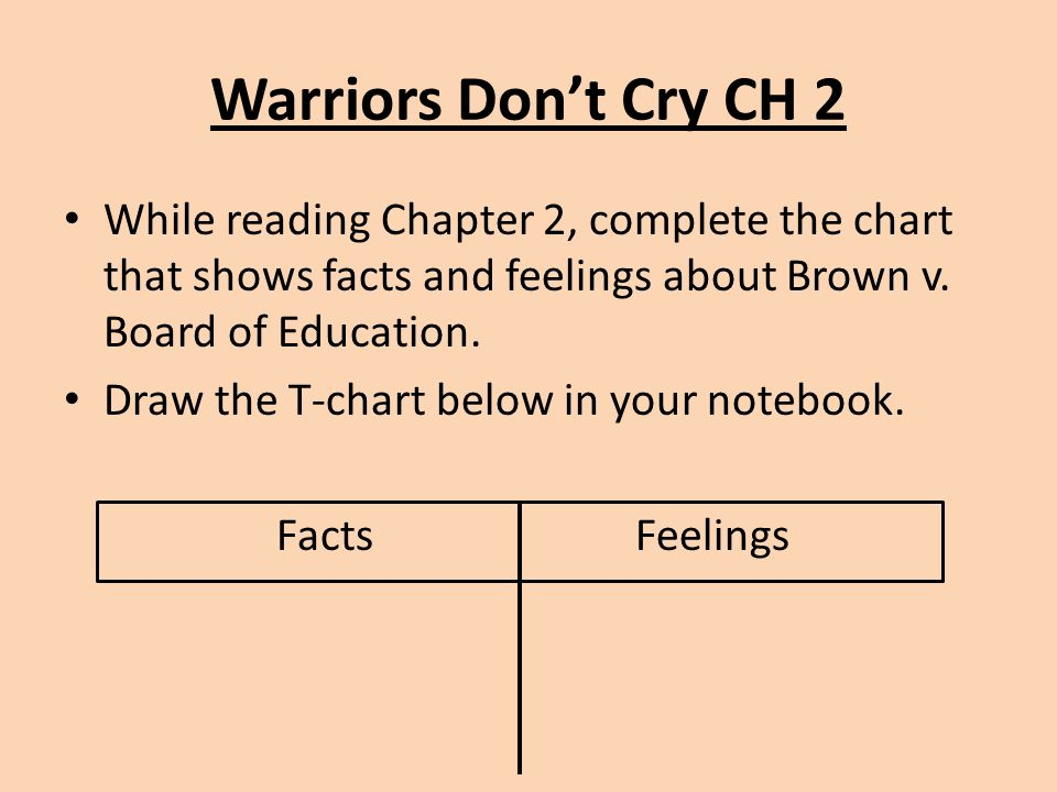 Warriors Don't Cry CH 2 While reading Chapter 2, complete the chart that shows facts and feelings about Brown v. Board of Education.