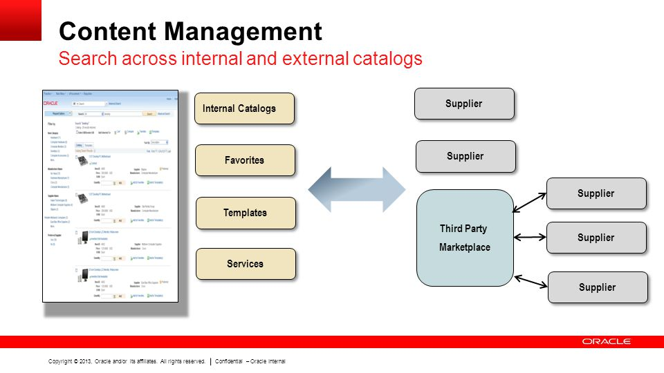 Content Management Search across internal and external catalogs
