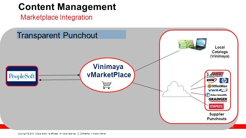 Content Management Transparent Punchout Punchout