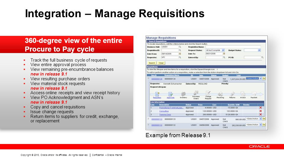 Integration – Manage Requisitions
