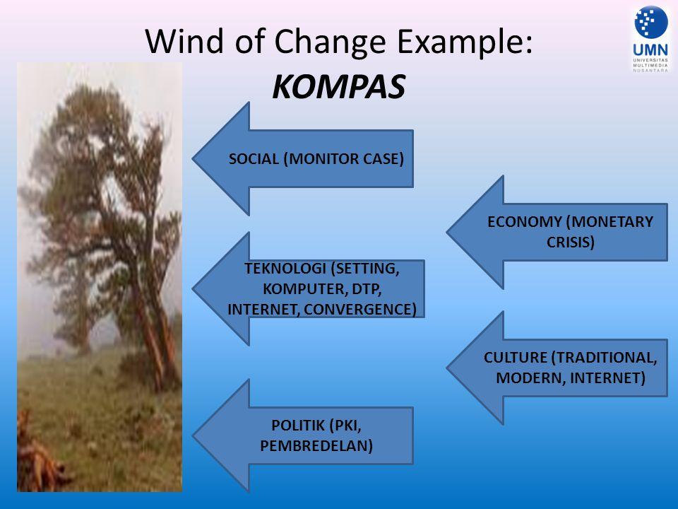 Wind of Change Example: KOMPAS