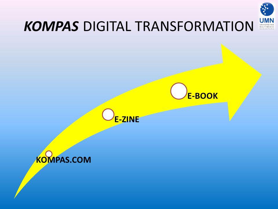 KOMPAS DIGITAL TRANSFORMATION