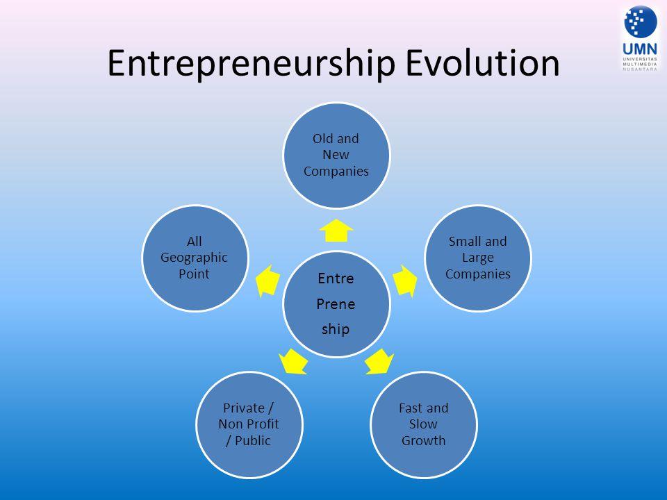 Entrepreneurship Evolution