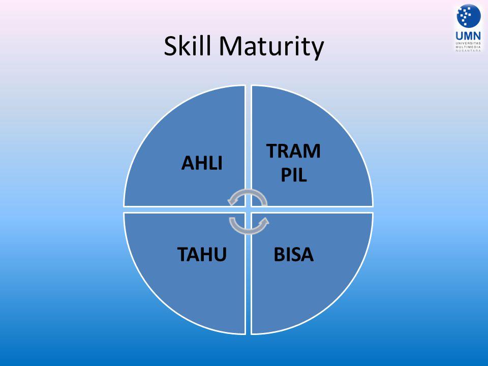 Skill Maturity AHLI TRAMPIL BISA TAHU