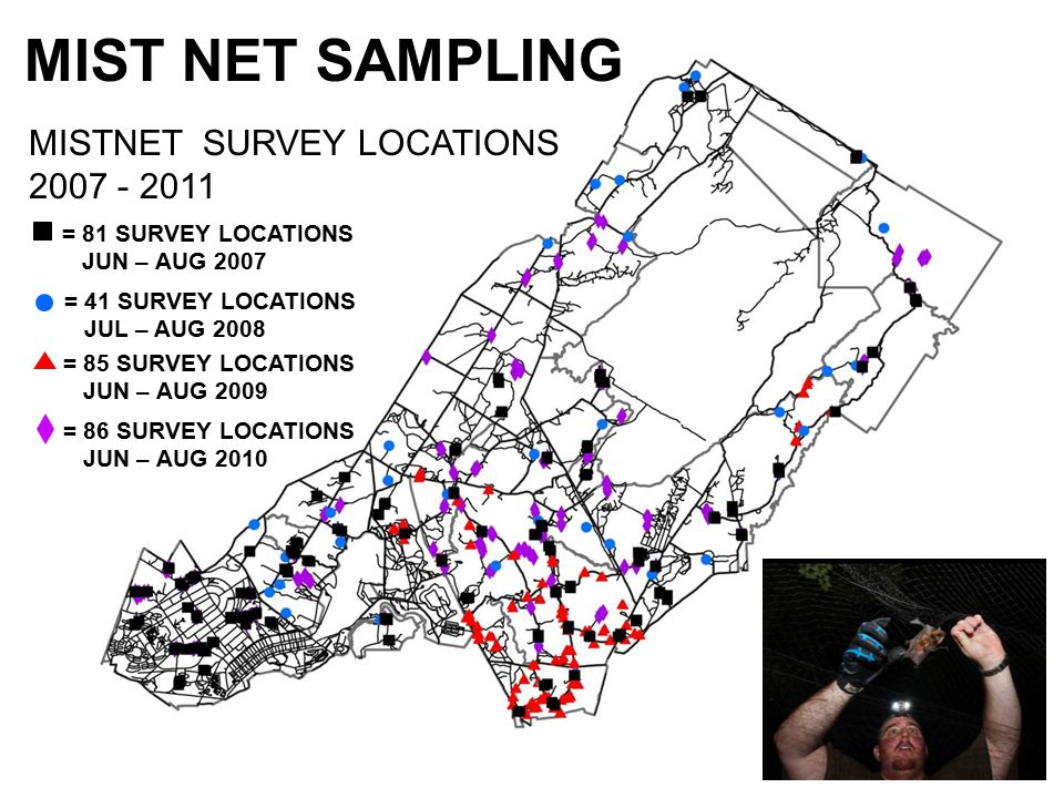 MIST NET SAMPLING MISTNET SURVEY LOCATIONS 2007 - 2011