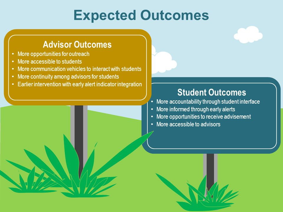 Expected Outcomes Advisor Outcomes Student Outcomes