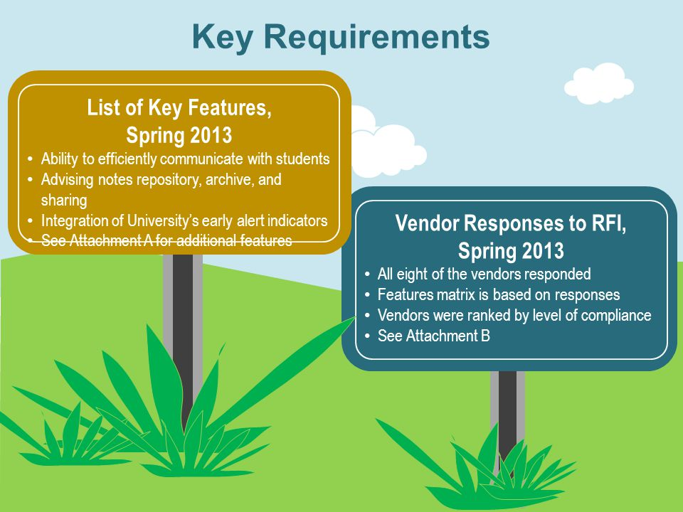 Vendor Responses to RFI, Spring 2013