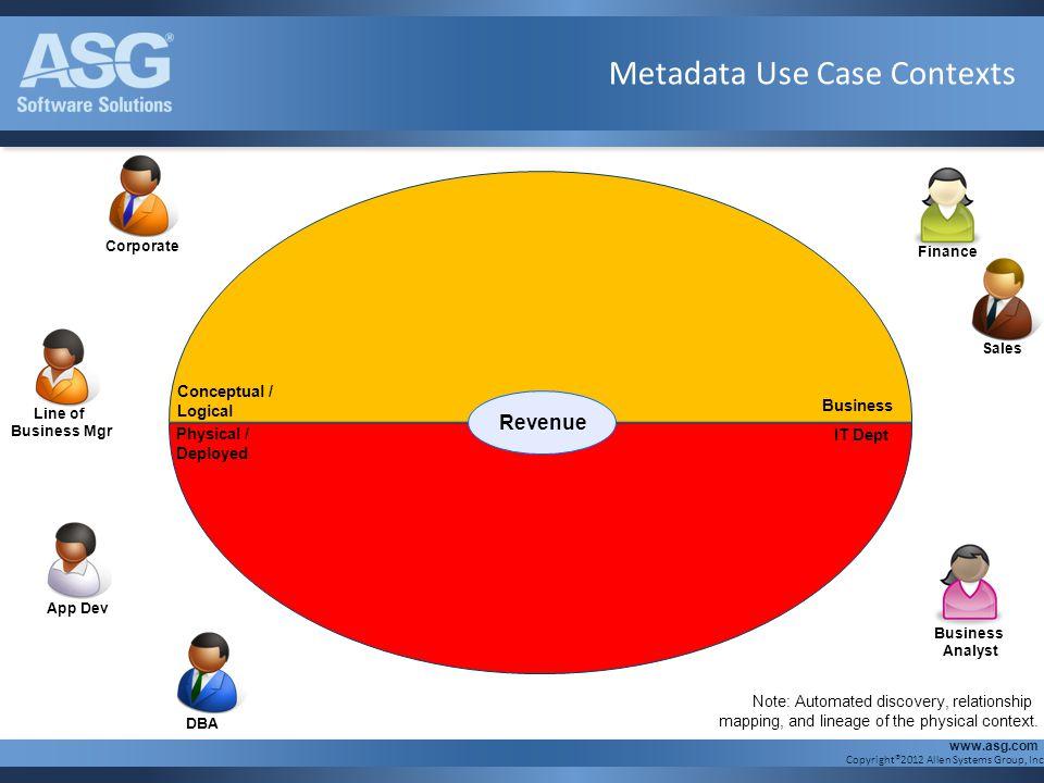 Metadata Use Case Contexts