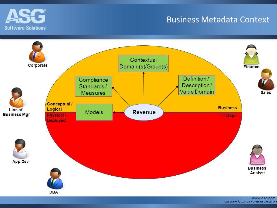 Business Metadata Context