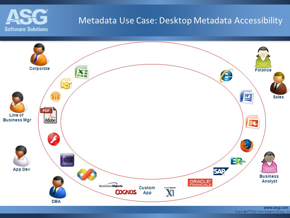 Metadata Use Case: Desktop Metadata Accessibility