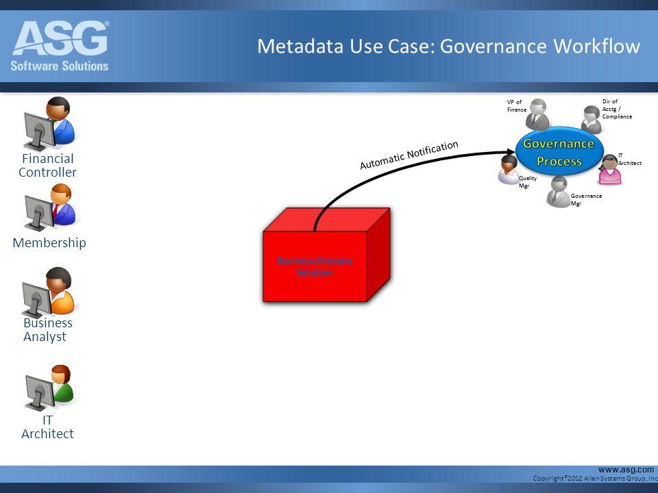 Metadata Use Case: Governance Workflow