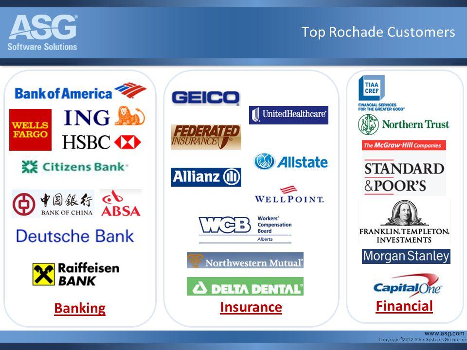 Banking Insurance Financial