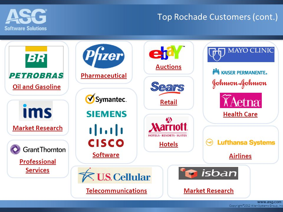 Top Rochade Customers (cont.)