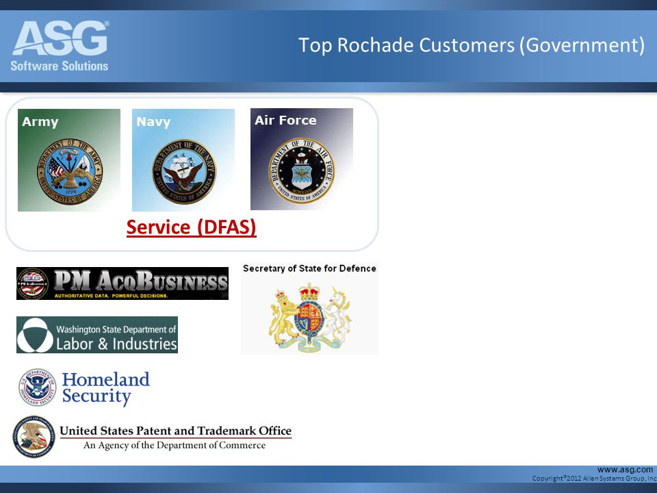 Top Rochade Customers (Government)